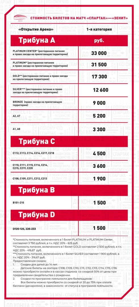 Цены на матч зенит- ювентус