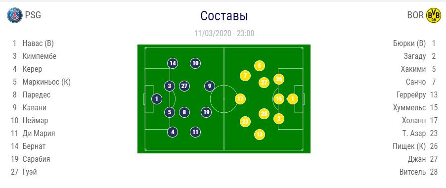 Mbappe V Zapase Pszh Holand V Osnove Borussii Na Match Ligi Chempionov