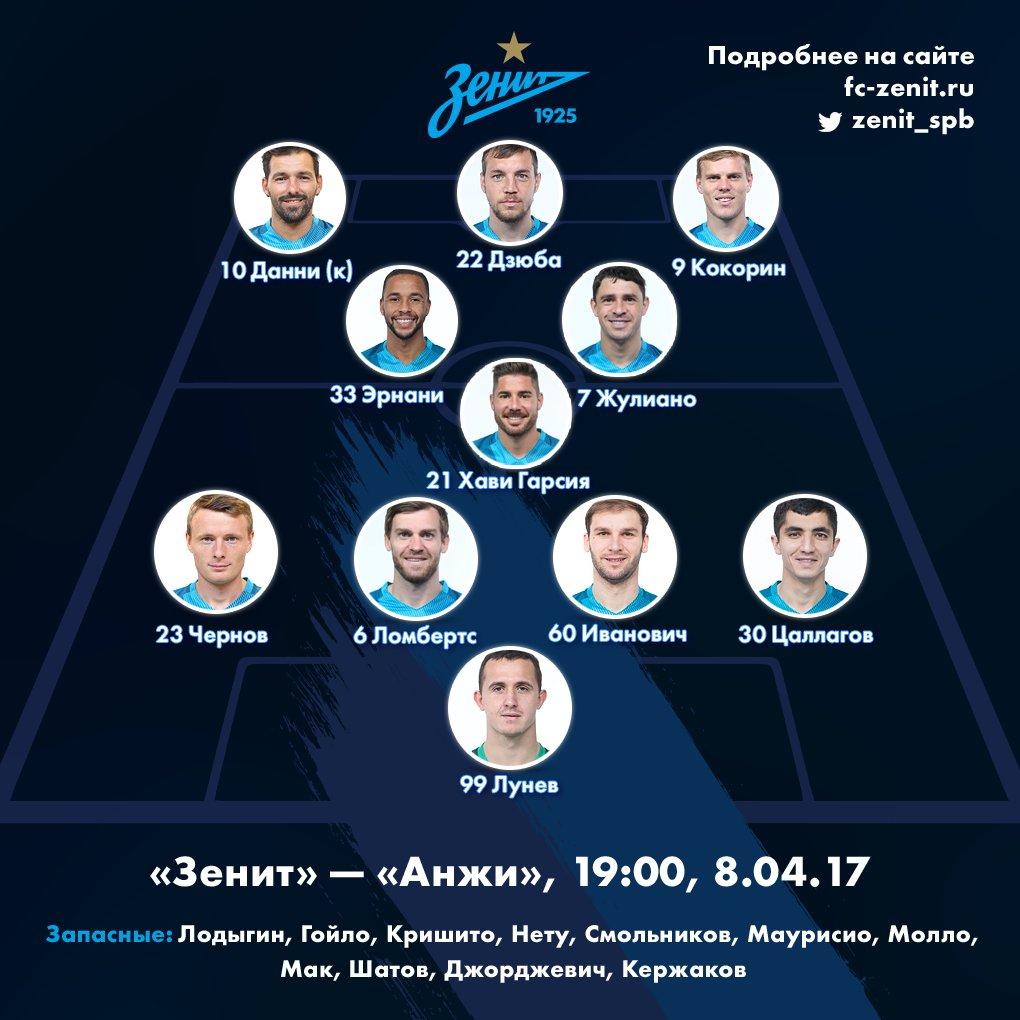 состав игроков зенита с фото аргентине